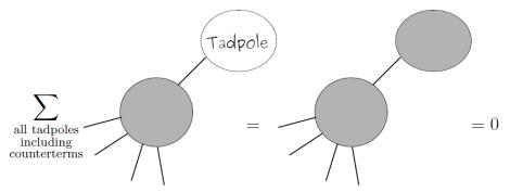 tadpoles