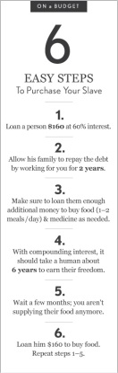6 Easy Steps to Purchase Your Slave