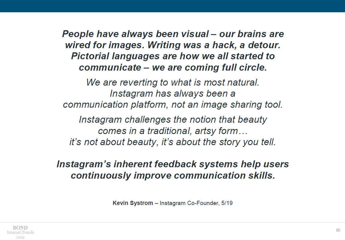 This is the era of images  Writing is doomed – Mind the Post